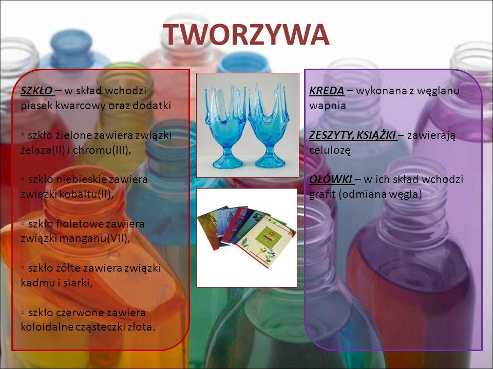 TWORZYWA SZKŁO – w skład wchodzi piasek kwarcowy oraz dodatki szkło zielone zawiera związki żelaza(II) i chromu(III), szkło niebieskie zawiera związki kobaltu(II), szkło fioletowe zawiera związki manganu(VII), szkło żółte zawiera związki kadmu i siarki, szkło czerwone zawiera koloidalne cząsteczki złota.