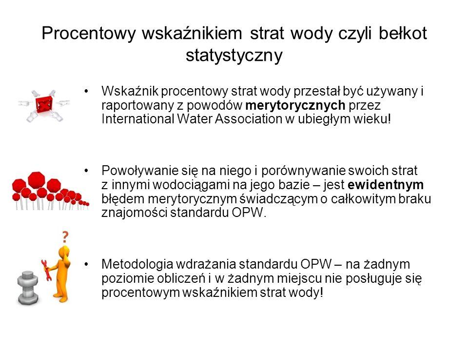 Procentowy wskaźnikiem strat wody czyli bełkot statystyczny Wskaźnik procentowy strat wody przestał być używany i raportowany z powodów merytorycznych