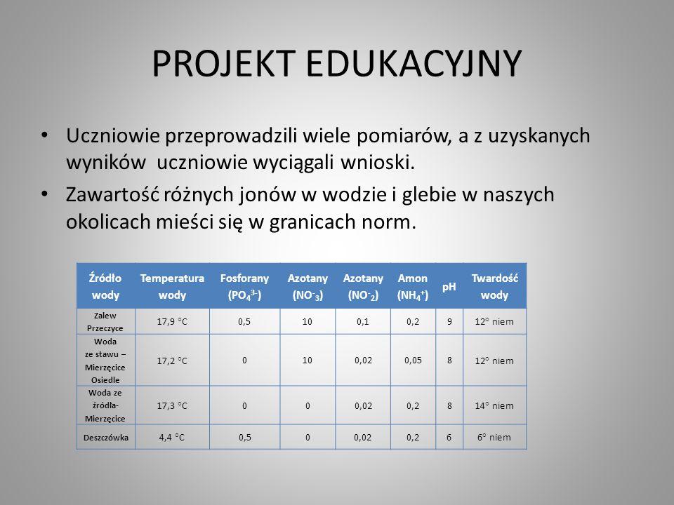PROJEKT EDUKACYJNY Uczniowie przeprowadzili wiele pomiarów, a z uzyskanych wyników uczniowie wyciągali wnioski. Zawartość różnych jonów w wodzie i gle