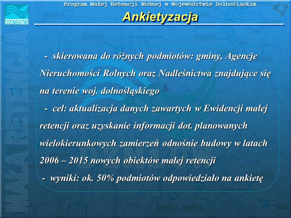 Program Małej Retencji Wodnej w Województwie Dolnośląskim - skierowana do różnych podmiotów: gminy, Agencje Nieruchomości Rolnych oraz Nadleśnictwa zn