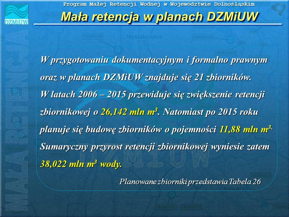 Program Małej Retencji Wodnej w Województwie Dolnośląskim Mała retencja w planach DZMiUW W przygotowaniu dokumentacyjnym i formalno prawnym oraz w pla