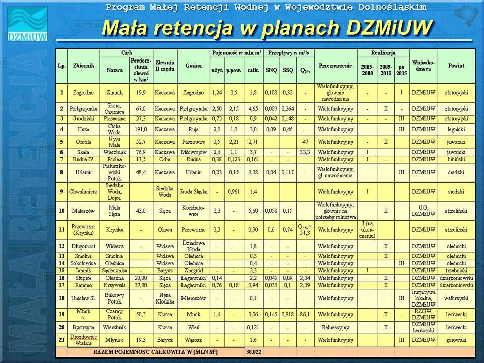Program Małej Retencji Wodnej w Województwie Dolnośląskim Mała retencja w planach DZMiUW
