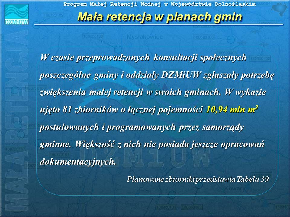 Program Małej Retencji Wodnej w Województwie Dolnośląskim Mała retencja w planach gmin W czasie przeprowadzonych konsultacji społecznych poszczególne