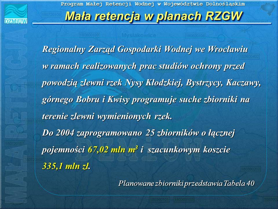 Program Małej Retencji Wodnej w Województwie Dolnośląskim Mała retencja w planach RZGW Regionalny Zarząd Gospodarki Wodnej we Wrocławiu w ramach reali