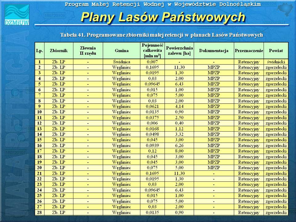 Program Małej Retencji Wodnej w Województwie Dolnośląskim Plany Lasów Państwowych Tabela 41. Programowane zbiorniki małej retencji w planach Lasów Pań