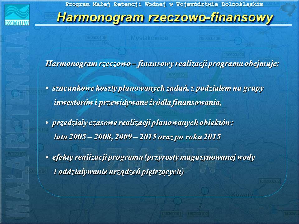 Program Małej Retencji Wodnej w Województwie Dolnośląskim Harmonogram rzeczowo – finansowy realizacji programu obejmuje: szacunkowe koszty planowanych