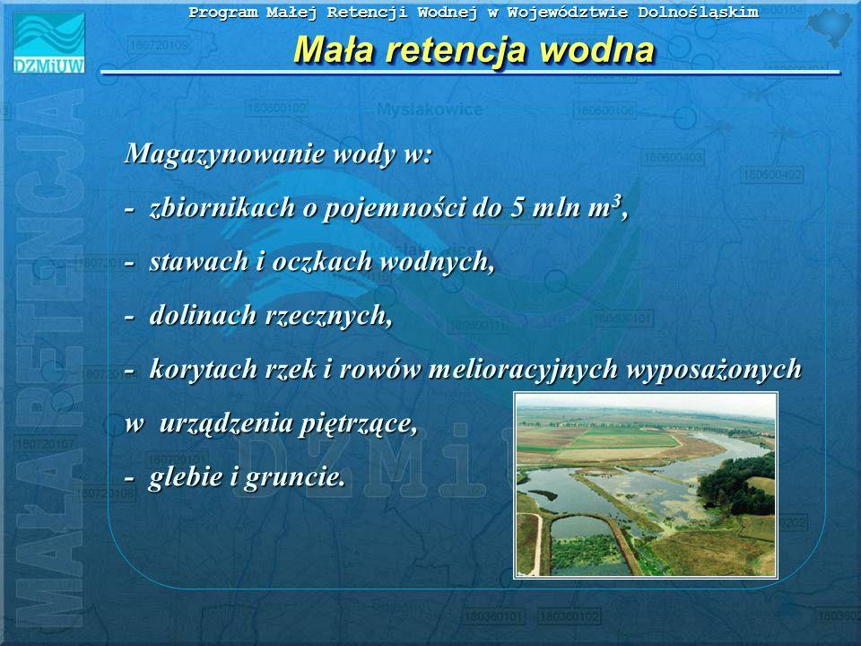 Program Małej Retencji Wodnej w Województwie Dolnośląskim Podstawowe formy retencji w zlewni Formy retencji w zlewni naturalnasztuczna zbiorniki wodne na potrzeby gospodarcze kąpieliska, oczka ozdobne, wędkarskie zb.