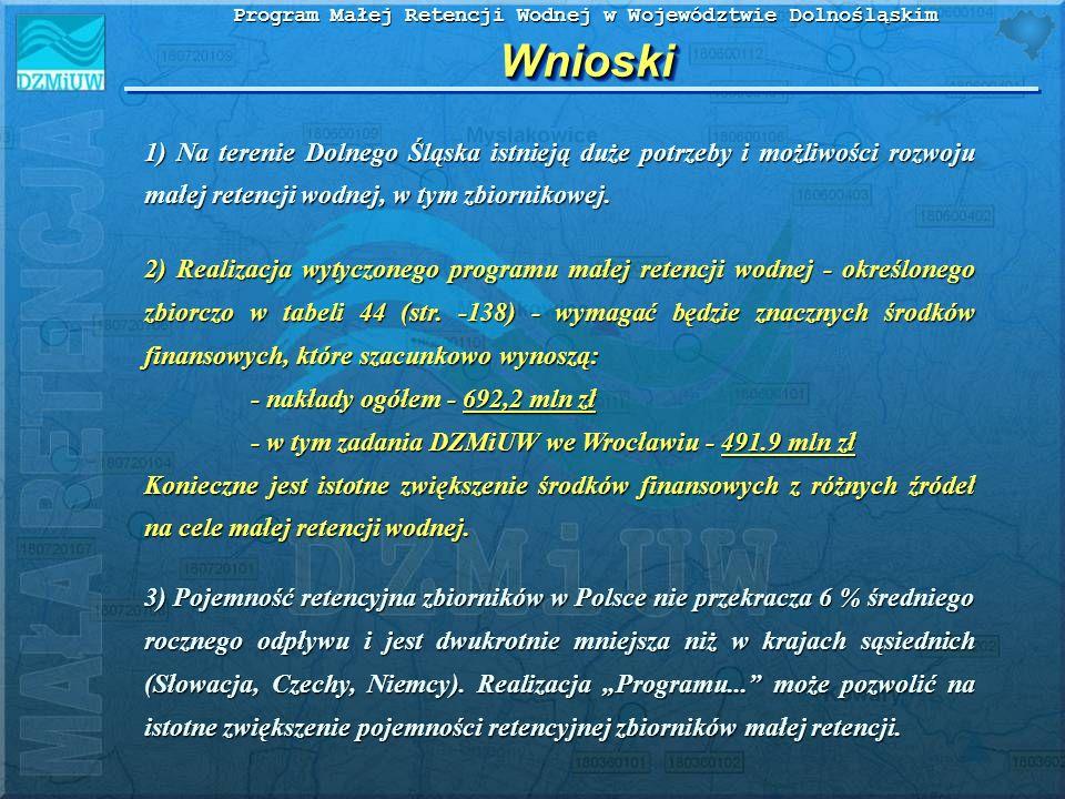 Program Małej Retencji Wodnej w Województwie Dolnośląskim WnioskiWnioski 1) Na terenie Dolnego Śląska istnieją duże potrzeby i możliwości rozwoju małe