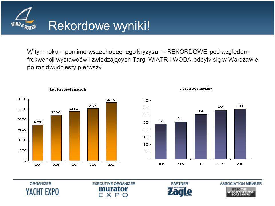 Rekordowe wyniki! W tym roku – pomimo wszechobecnego kryzysu - - REKORDOWE pod względem frekwencji wystawców i zwiedzających Targi WIATR i WODA odbyły