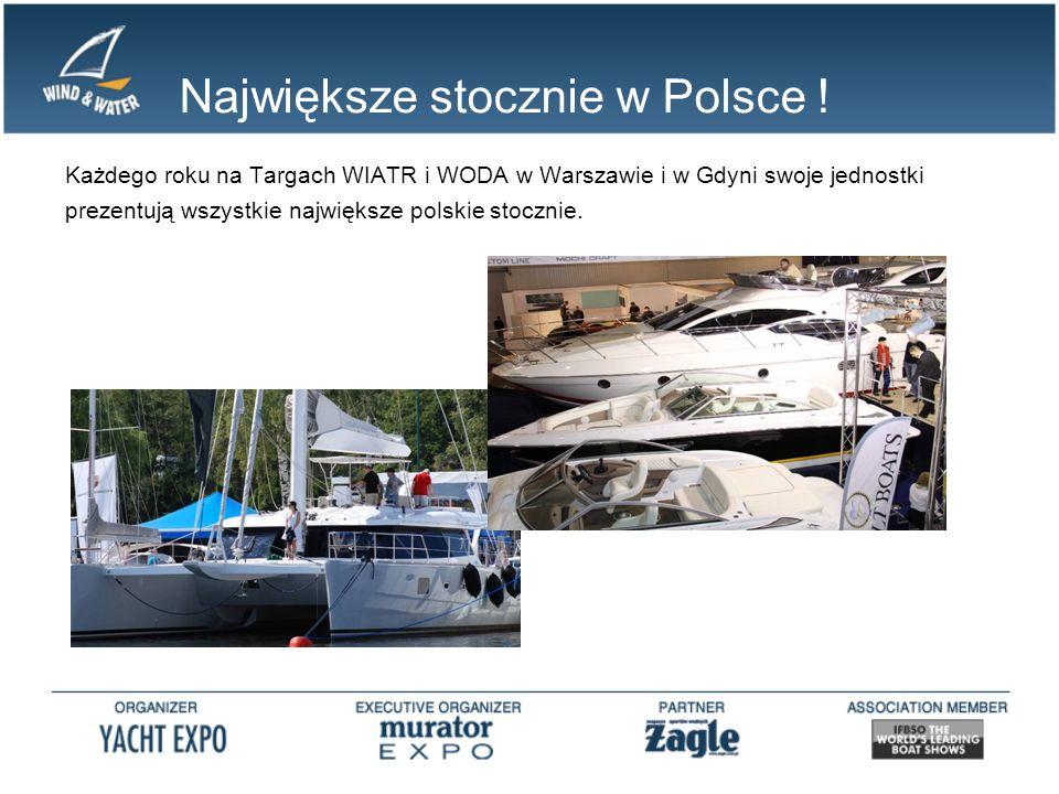 Największe stocznie w Polsce ! Każdego roku na Targach WIATR i WODA w Warszawie i w Gdyni swoje jednostki prezentują wszystkie największe polskie stoc