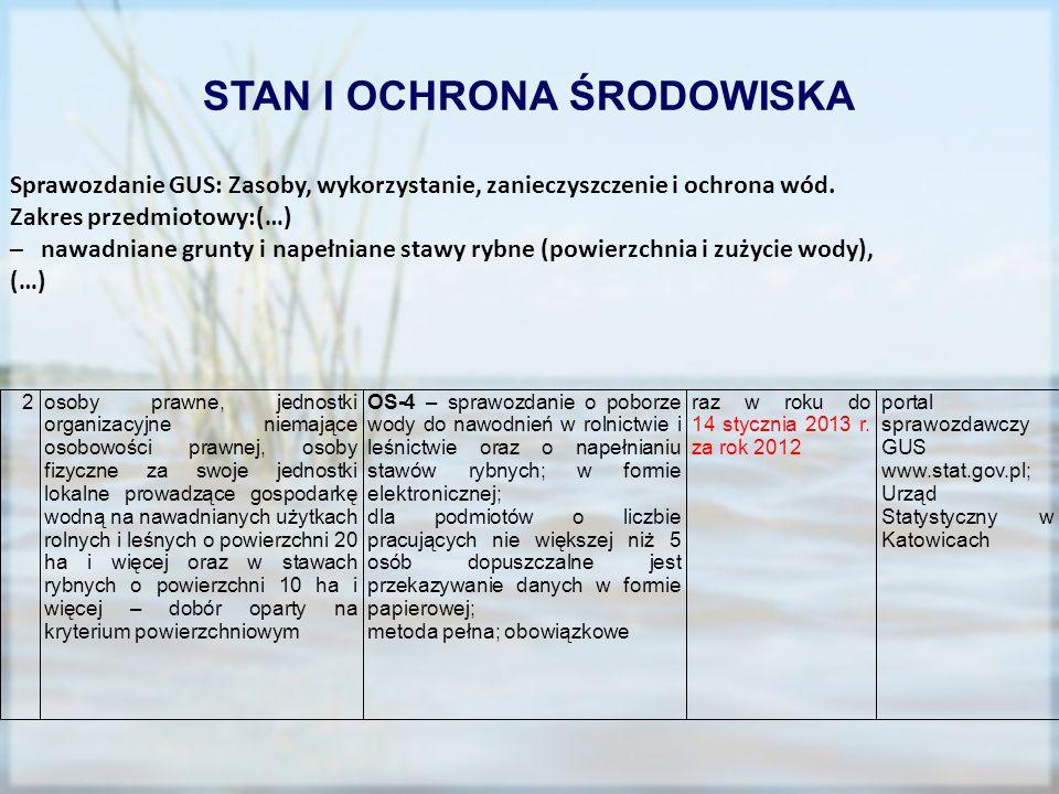 STAN I OCHRONA ŚRODOWISKA Sprawozdanie GUS: Zasoby, wykorzystanie, zanieczyszczenie i ochrona wód. Zakres przedmiotowy:(…) – nawadniane grunty i napeł