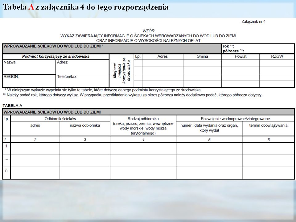 Tabela A z załącznika 4 do tego rozporządzenia