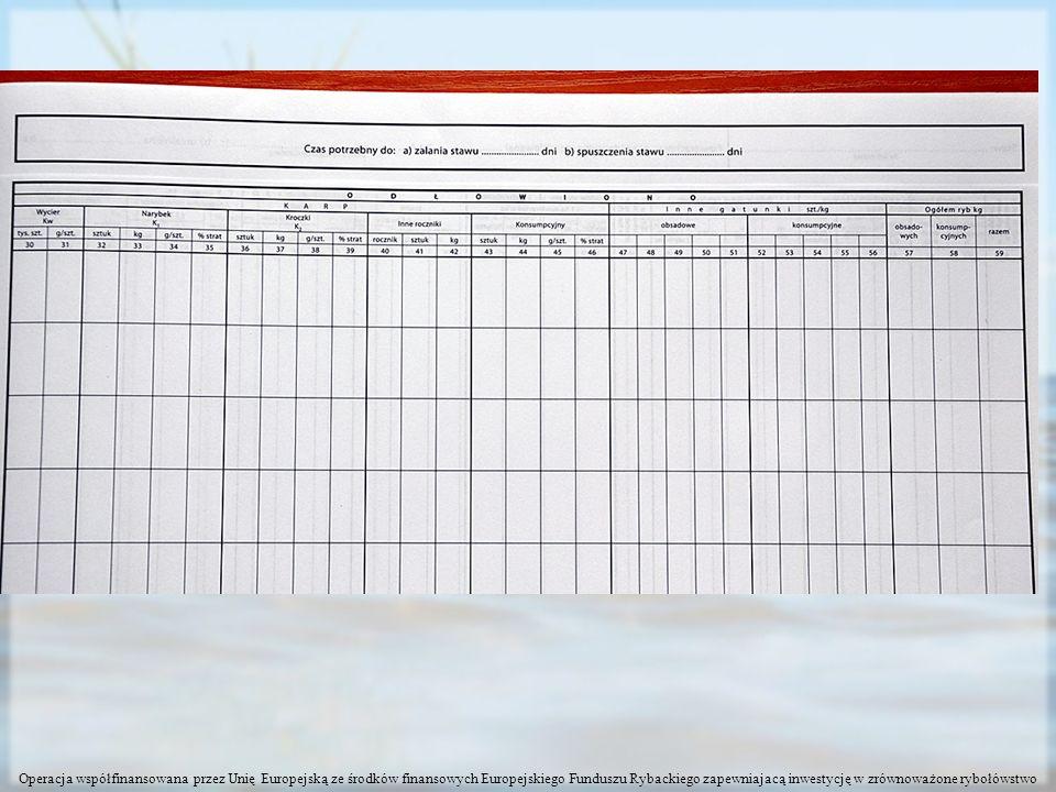 Objaśnienia: 1) W dzienniku gospodarowania wodą dane i informacje umieszczone nad tabelą dziennika zamieszcza się na stronie pierwszej dziennika.
