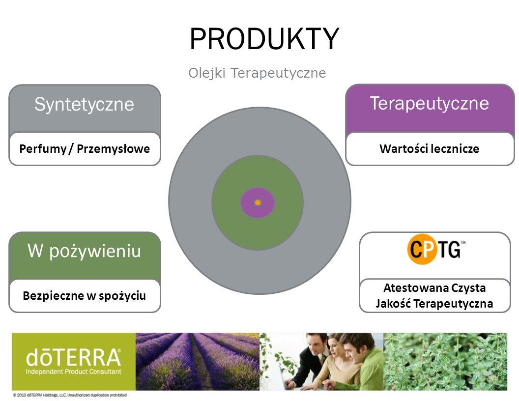 PRODUKTY Syntetyczne Perfumy / Przemysłowe W po żywieniu Bezpieczne w spożyciu Terapeutyczne Wartości lecznicze Atestowana Czysta Jakość Terapeutyczna