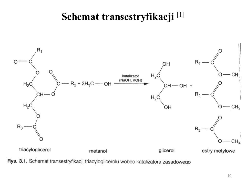 Schemat transestryfikacji [1] 10