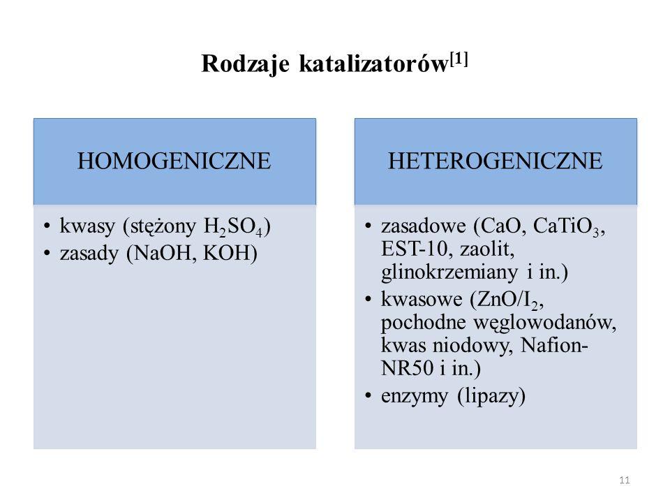 Rodzaje katalizatorów [1] 11 HOMOGENICZNE kwasy (stężony H2SO4) zasady (NaOH, KOH) HETEROGENICZNE zasadowe (CaO, CaTiO3, EST-10, zaolit, glinokrzemian