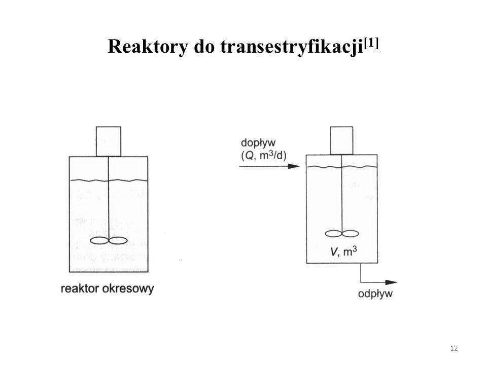 Reaktory do transestryfikacji [1] 12