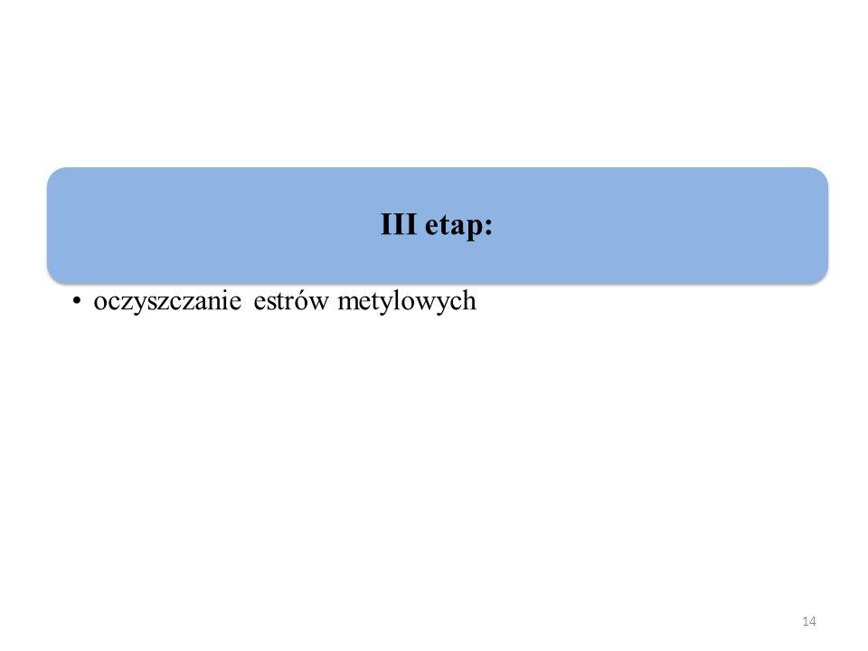 14 III etap: oczyszczanie estrów metylowych