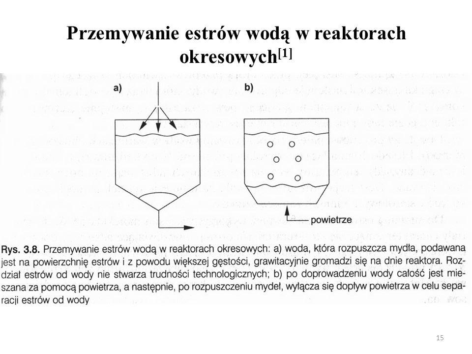 Przemywanie estrów wodą w reaktorach okresowych [1] 15