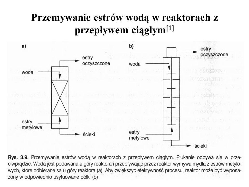 Przemywanie estrów wodą w reaktorach z przepływem ciągłym [1] 16