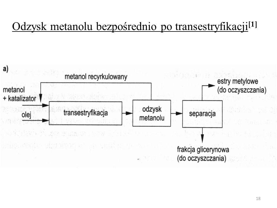 Odzysk metanolu bezpośrednio po transestryfikacji [1] 18