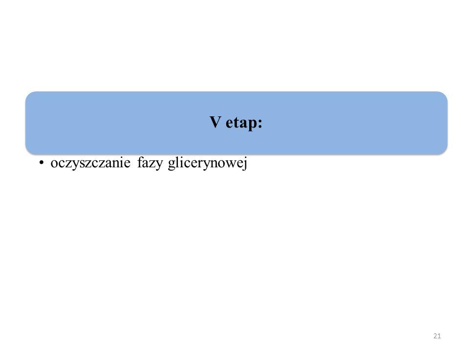21 V etap: oczyszczanie fazy glicerynowej