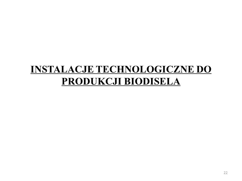 INSTALACJE TECHNOLOGICZNE DO PRODUKCJI BIODISELA 22