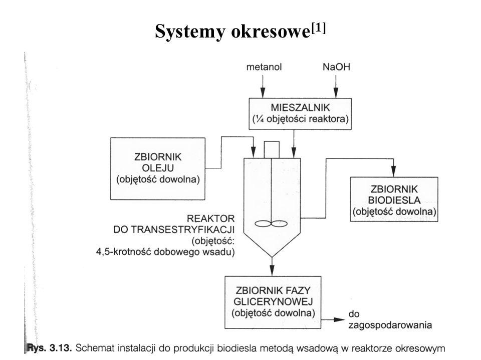 Systemy okresowe [1] 23