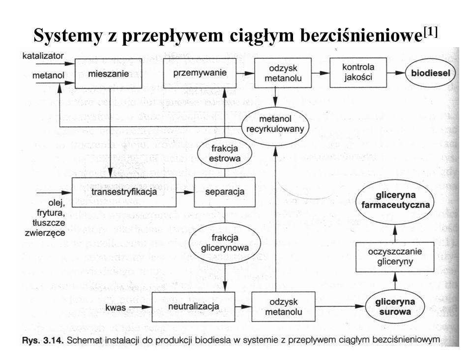 Systemy z przepływem ciągłym bezciśnieniowe [1] 24