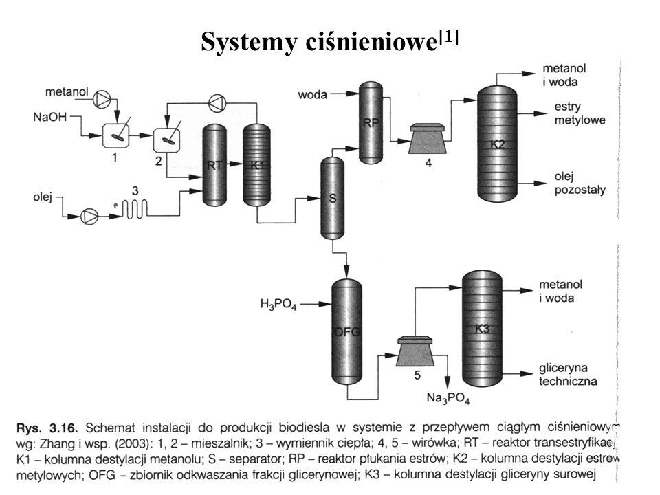 Systemy ciśnieniowe [1] 26