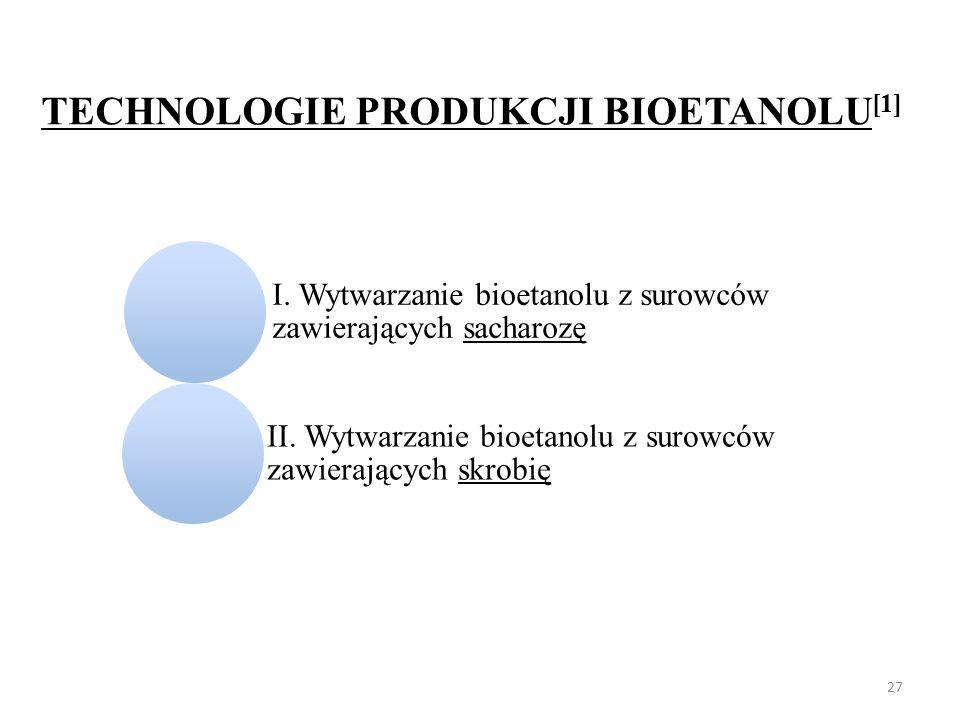 TECHNOLOGIE PRODUKCJI BIOETANOLU [1] I. Wytwarzanie bioetanolu z surowców zawierających sacharozę II. Wytwarzanie bioetanolu z surowców zawierających