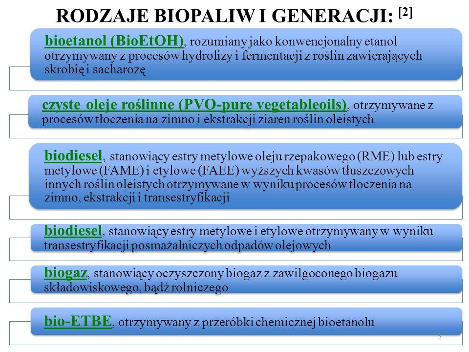 RODZAJE BIOPALIW I GENERACJI: [2] bioetanol (BioEtOH), rozumiany jako konwencjonalny etanol otrzymywany z procesów hydrolizy i fermentacji z roślin za