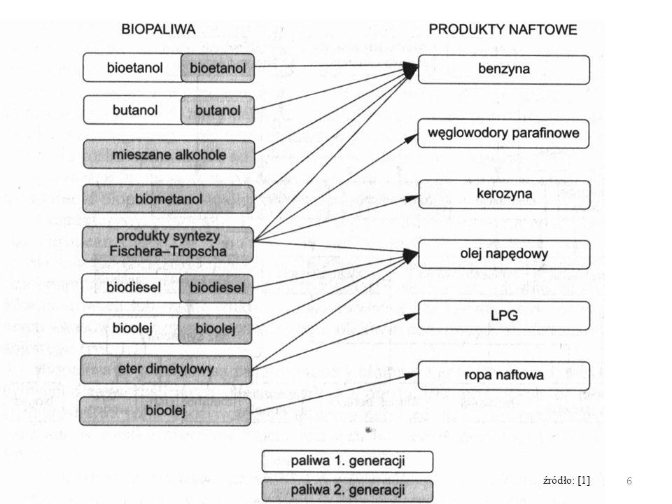 TECHNOLOGIA WYTWARZANIA BIODIESLA [3] produkcja oleju wytwarzanie biopaliwa z oleju 7