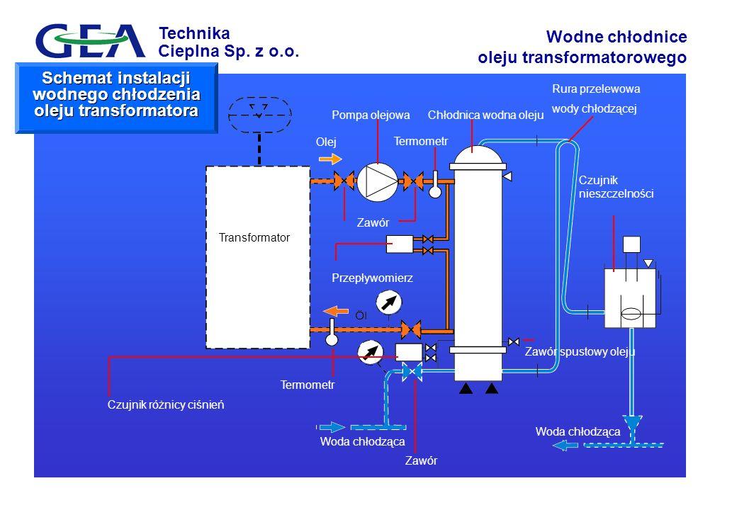 Technika Cieplna Sp. z o.o. Wodne chłodnice oleju transformatorowego Chłodnica wodna olejuPompa olejowa Rura przelewowa wody chłodzącej Czujnik nieszc
