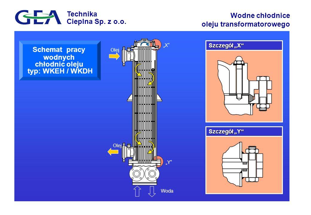 Technika Cieplna Sp. z o.o. Wodne chłodnice oleju transformatorowego Olej Woda Szczegół X Szczegół Y Olej Y X Schemat pracy wodnych chłodnic oleju typ