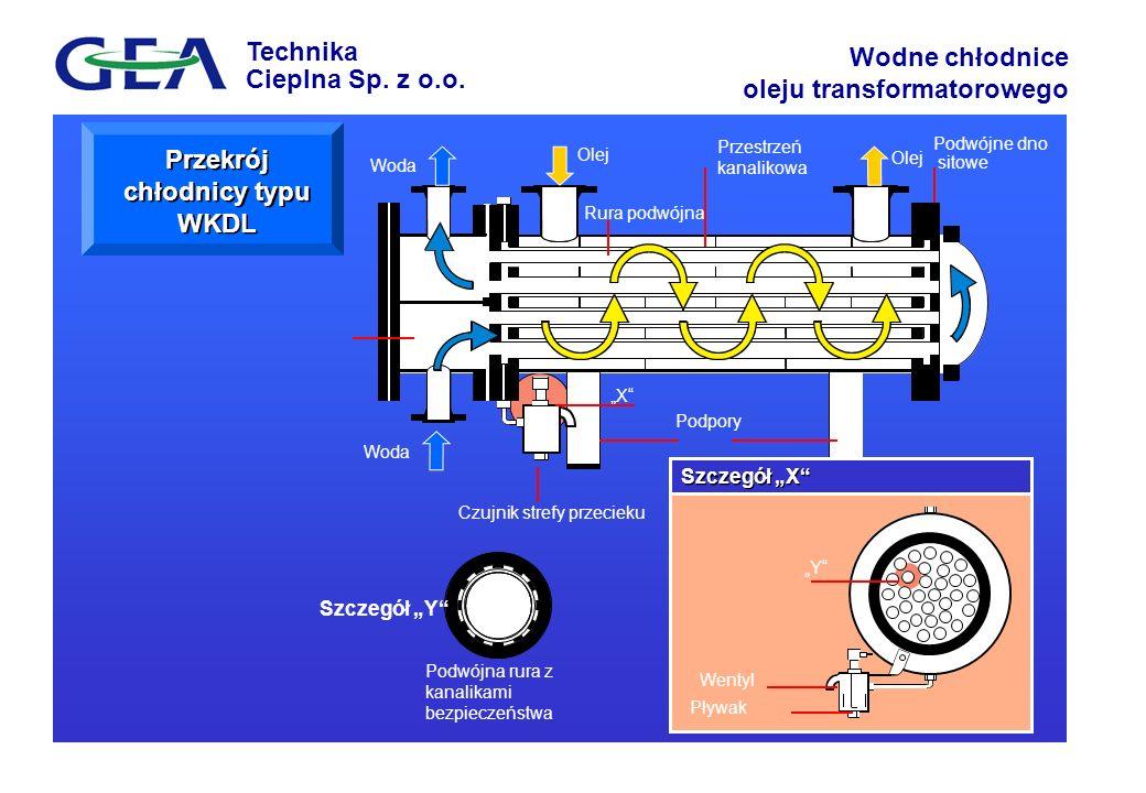 Technika Cieplna Sp. z o.o. Wodne chłodnice oleju transformatorowego Olej Woda X Rura podwójna Przestrzeń kanalikowa Podwójne dno sitowe Woda Czujnik