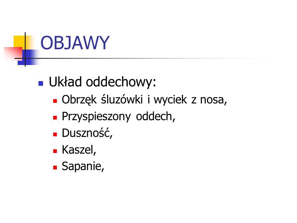 OBJAWY Układ oddechowy: Obrzęk śluzówki i wyciek z nosa, Przyspieszony oddech, Duszność, Kaszel, Sapanie,