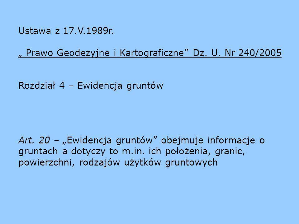 Ustawa z 17.V.1989r. Prawo Geodezyjne i Kartograficzne Dz. U. Nr 240/2005 Rozdział 4 – Ewidencja gruntów Art. 20 – Ewidencja gruntów obejmuje informac