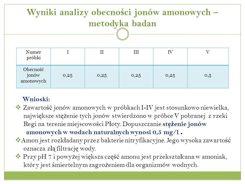 Wyniki analizy obecno ś ci jonów amonowych – metodyka badan Numer próbki IIIIIIIVV Obecność jonów amonowych 0,25 0,5 Wnioski: Zawarto ść jonów amonowych w próbkach I-IV jest stosunkowo niewielka, najwi ę ksze st ęż enie tych jonów stwierdzono w próbce V pobranej z rzeki Regi na terenie miejscowo ś ci P ł oty.