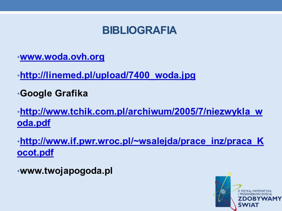 BIBLIOGRAFIA www.woda.ovh.org http://linemed.pl/upload/7400_woda.jpg Google Grafika http://www.tchik.com.pl/archiwum/2005/7/niezwykla_w oda.pdf http:/