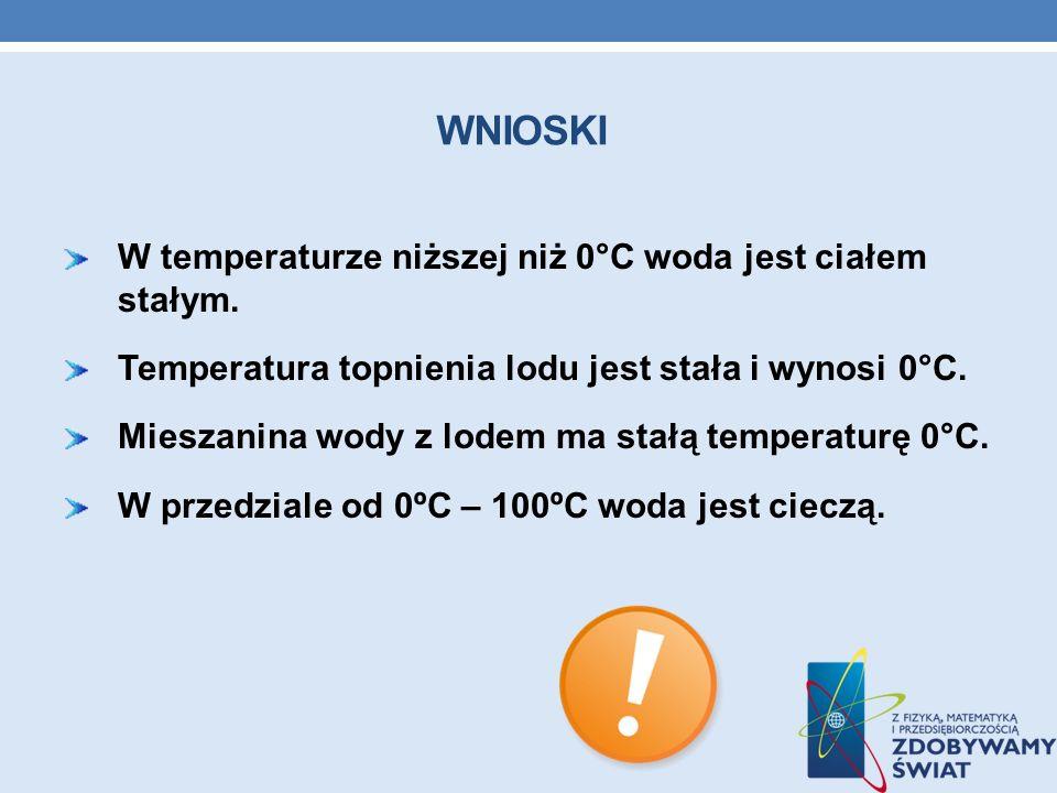 WNIOSKI W temperaturze niższej niż 0°C woda jest ciałem stałym. Temperatura topnienia lodu jest stała i wynosi 0°C. Mieszanina wody z lodem ma stałą t