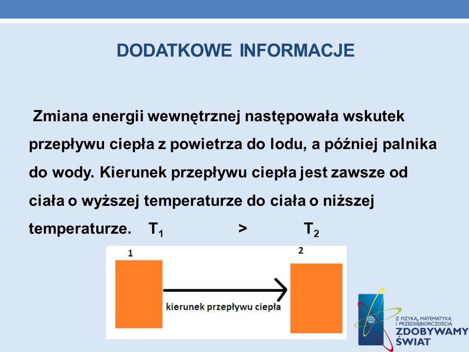 DODATKOWE INFORMACJE Zmiana energii wewnętrznej następowała wskutek przepływu ciepła z powietrza do lodu, a później palnika do wody. Kierunek przepływ
