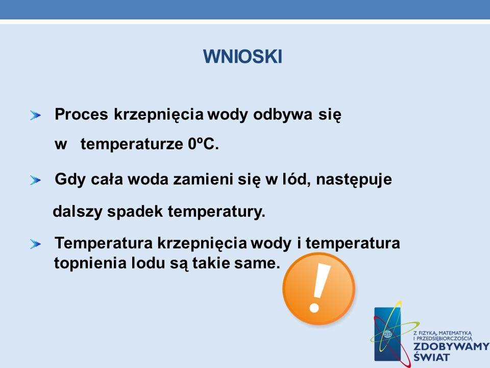 WNIOSKI Proces krzepnięcia wody odbywa się w temperaturze 0ºC. Gdy cała woda zamieni się w lód, następuje dalszy spadek temperatury. Temperatura krzep