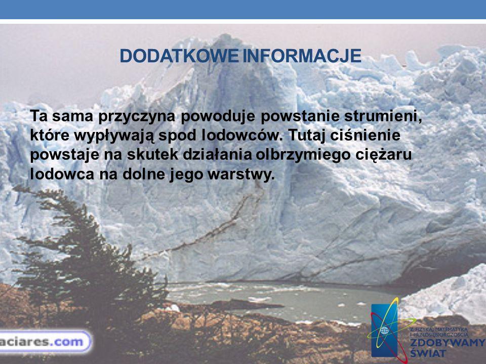 DODATKOWE INFORMACJE Ta sama przyczyna powoduje powstanie strumieni, które wypływają spod lodowców. Tutaj ciśnienie powstaje na skutek działania olbrz