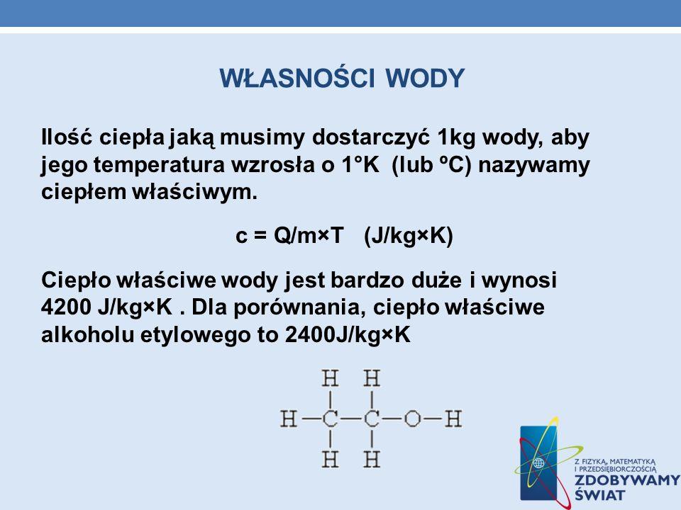 WŁASNOŚCI WODY Ilość ciepła jaką musimy dostarczyć 1kg wody, aby jego temperatura wzrosła o 1°K (lub ºC) nazywamy ciepłem właściwym. c = Q/m×T (J/kg×K