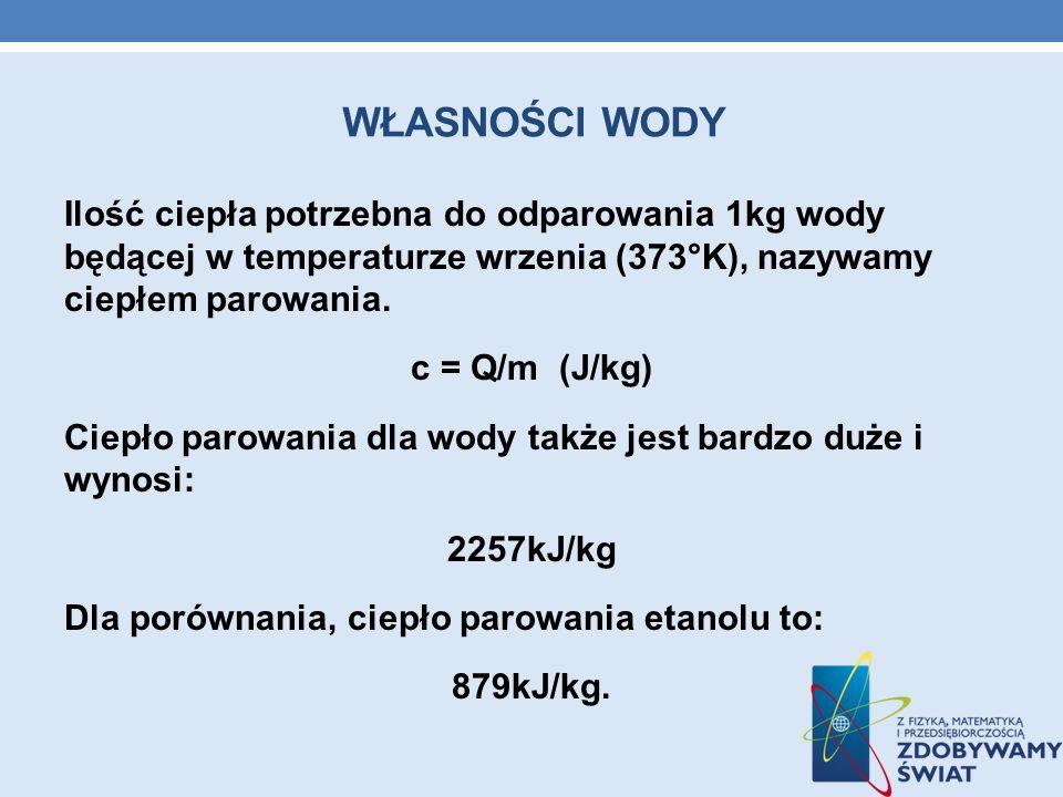 WŁASNOŚCI WODY Ilość ciepła potrzebna do odparowania 1kg wody będącej w temperaturze wrzenia (373°K), nazywamy ciepłem parowania. c = Q/m (J/kg) Ciepł