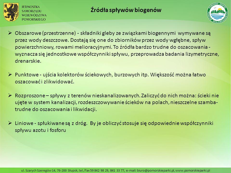 ul. Szarych Szeregów 14, 76-200 Słupsk, tel./fax 59 842 98 29, 841 33 77, e-mail: biuro@pomorskieparki.pl, www.pomorskieparki.pl Obszarowe (przestrzen