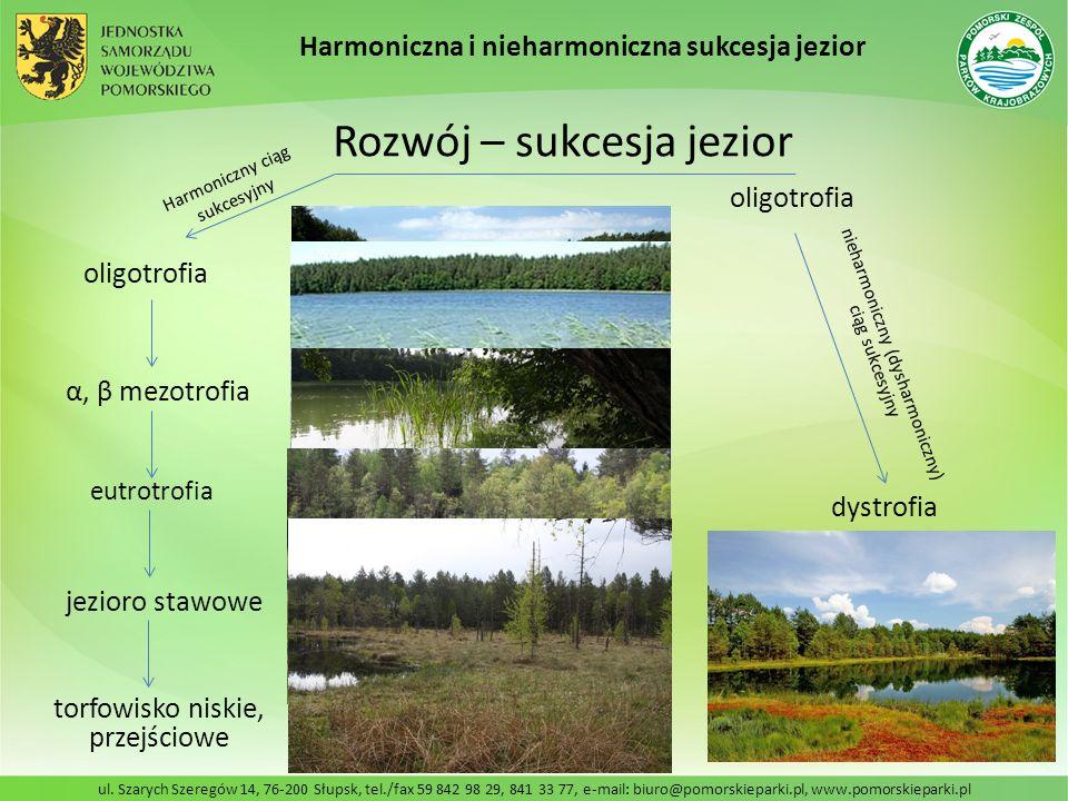 Harmoniczna i nieharmoniczna sukcesja jezior Rozwój – sukcesja jezior ul. Szarych Szeregów 14, 76-200 Słupsk, tel./fax 59 842 98 29, 841 33 77, e-mail