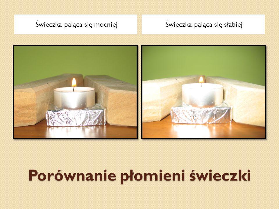 Porównanie płomieni świeczki Świeczka paląca się mocniejŚwieczka paląca się słabiej