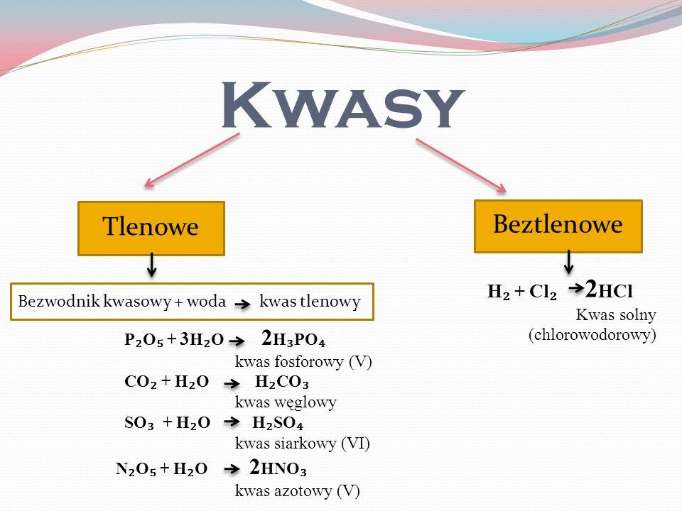 Kwasy Beztlenowe H + Cl 2 HCl Kwas solny (chlorowodorowy) Tlenowe Bezwodnik kwasowy + woda kwas tlenowy P O + 3 H O 2 H PO kwas fosforowy (V) CO + H O H CO kwas węglowy SO + H O H SO kwas siarkowy (VI) N O + H O 2 HNO kwas azotowy (V)